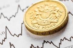 Die Münze ein Pfund auf Grafikhintergrund Lizenzfreie Stockbilder