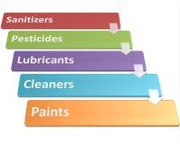 Die Quellen von chemischen Gefahren in einer Verarbeitungsart 5 Stockfotos