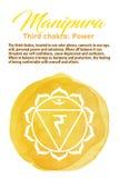 Die Solarplexus Chakra-Vektorillustration Lizenzfreie Stockfotografie