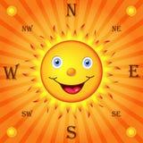 Die Sonne und die Richtung der Welt Lizenzfreies Stockbild