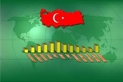 Die Türkei lizenzfreies stockfoto