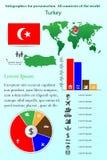 Die Türkei Infographics für Darstellung Alle Länder der Welt vektor abbildung