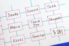Die Wörter danken Ihnen in den verschiedenen Sprachen Stockfotos