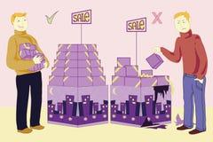 Die Wahl von Waren durch den Käufer abhängig von der Platzierung auf t Stockfotos