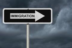 Die Weise zur Immigration lizenzfreies stockbild