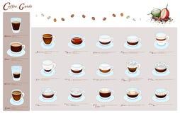Diecinueve clases de menú del café o de guía del café Imagen de archivo libre de regalías