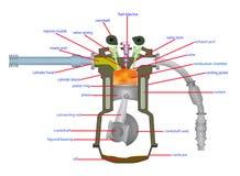 Dieselmotor der Illustration Lizenzfreies Stockfoto