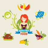 Diet. Choice of girls. Healthy lifestyle. Vector Stock Photo