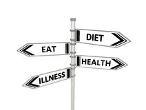 Diet or eat, health or illness. Illness Or Health / Eat Or Diet directions on a signpost stock illustration