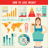 Diet infographic, healthy lifestyle, healthy Eating Royalty Free Stock Image