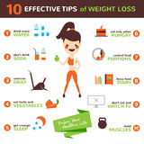 Diet Infographic Set Royalty Free Stock Images