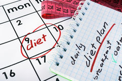 Diet and daily meal plan. Royalty Free Stock Images