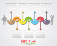 Diet plan infographics Royalty Free Stock Photography