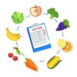 Diet plan schedule Stock Photos