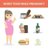 Diet for pregnancy. Woman with food items vector illustration