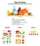 The 5-2 diet recomendations Stock Images