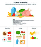 Dieta di alimento standard Fotografia Stock Libera da Diritti