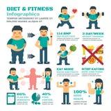 Dieta e forma fisica illustrazione vettoriale