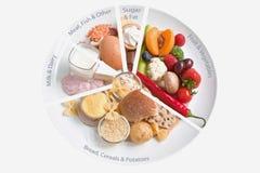 Dieta equilibrata Fotografia Stock Libera da Diritti