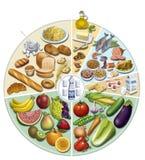 Dieta equilibrata Immagini Stock