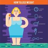 Dieta Opción de muchachas: siendo gordo o delgado Imágenes de archivo libres de regalías