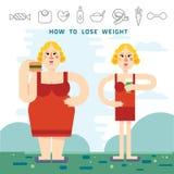 Dieta Opción de muchachas: siendo gordo o delgado Forma de vida sana y malos hábitos Ejemplos planos del vector Fotografía de archivo