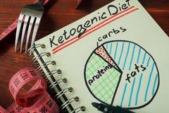 Dieta quetogénica Fotografía de archivo libre de regalías