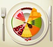 Dieta sana Fotografia Stock Libera da Diritti