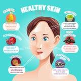 Dieta saudável Infographic da pele Foto de Stock Royalty Free