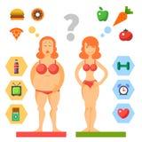 Dieta Sendo gordo ou magro Foto de Stock Royalty Free
