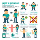 Dieta y aptitud ilustración del vector