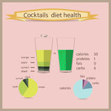 Dietary cocktail recipe infographics.EPS 10. Diet, healthy foods, health, vitamins, weight loss, orange, apple, low in calories Royalty Free Stock Image