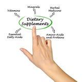 dietary supplements Arkivbilder
