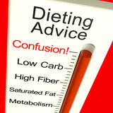 Dieting Advice Confusion Monitor. Dieting Advice Confusion Meter Shows Diet Information And Recommendations royalty free illustration