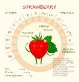 Dieting i odżywiania pojęcie Obrazy Royalty Free