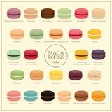 Différents types de macarons Menu de macarons Ensemble de différent Images stock