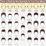 Différents visages et coupes de cheveux Photo stock