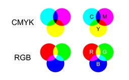 CMYK and RGB. Difference between CMYK and RGB color modes. Vector available Stock Photo
