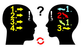 Difference in logical thinking Stock Image