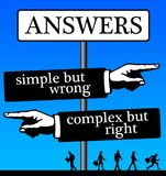 Simple complex answers Royalty Free Stock Image