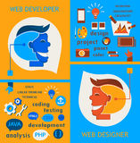 The difference between web designers and web developers. Royalty Free Stock Photos