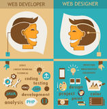 The difference between web designers and web developers. Royalty Free Stock Image