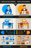 The difference between web designers and web developers. Stock Images