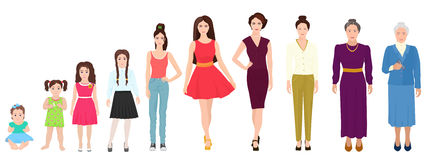 Different age generations of the girl woman person. Woman age from kid to old collection. Stock Image