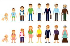 Different age of the person. Cartoon image. Generations. Vector illustration on isolated vector illustration