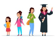 Different ages of girl student. Primary schoolgirl, secondary school pupil student. Growing stage of college education. Vector set of student woman and stock illustration