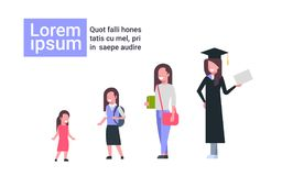 Different ages student elementary school girl secondary schoolgirl students university graduate stages growing up woman. Scharacter copy space flat vector stock illustration