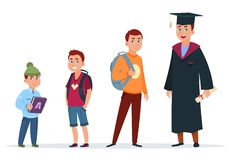 Different ages of student. Primary schoolboy, secondary school pupil and graduated student. Growing stage in kids. Education. Vector set of schoolboy and royalty free illustration