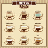 Different Coffee Kinds Flat Icons Set Stock Images
