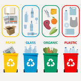 Different colored recycle waste bins vector illustration. Waste types segregation recycling vector illustration. Organic, plastic, paper, glass waste. Vector Stock Photos